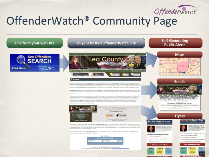 OffenderWatch® Community Page