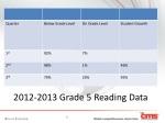 2012 2013 grade 5 reading data