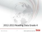 2012 2013 reading data grade 4