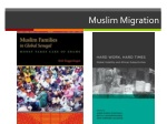 muslim migration