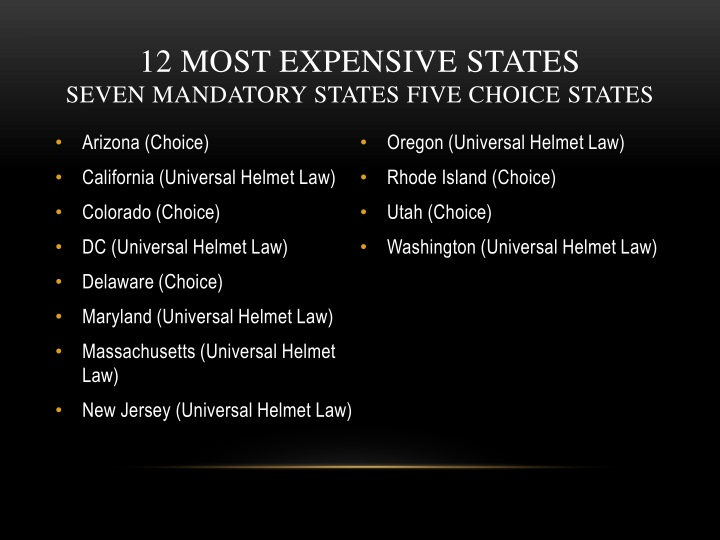 12 MOST EXPENSIVE