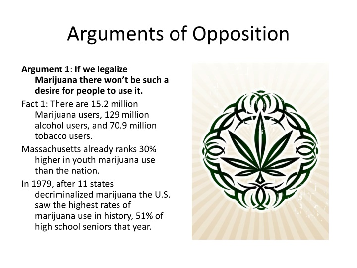 Arguments of Opposition
