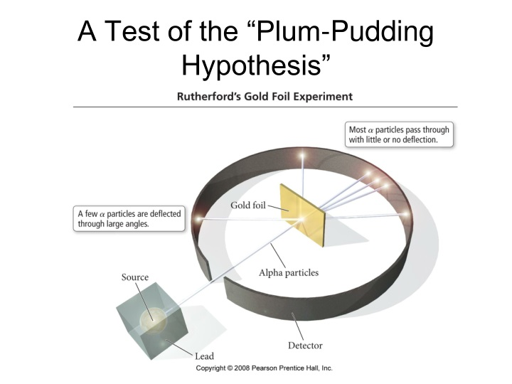 """A Test of the """"Plum-Pudding Hypothesis"""""""