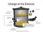 charge of the electron