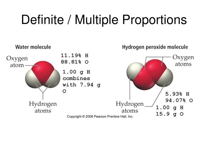 Definite / Multiple Proportions