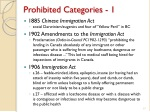 prohibited categories 1