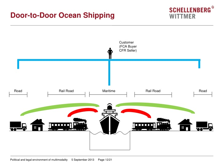 Door-to-Door Ocean Shipping