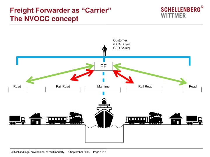 "Freight Forwarder as ""Carrier"""