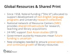 global resources shared print