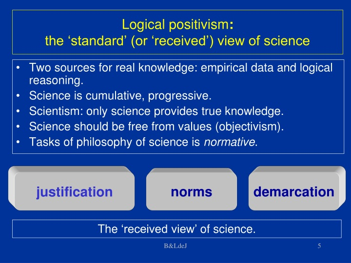 logical positivism principle ( verification and/or falsification) Chapter xiv logical empiricism there are many strange sentences that men use compare these two: (1) wheat is a major crop in kansas, and (2) the fountain of youth is located in kansas.
