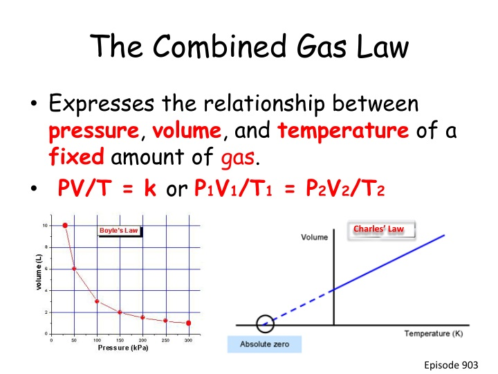 the relationship between volumes of gases Project 4: finding the relationship between the volume of a gas and the temperature brought to you by hunter faulk john mccarthy mary hobbs and maclin lindsay introduction.
