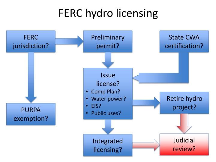 FERC hydro licensing