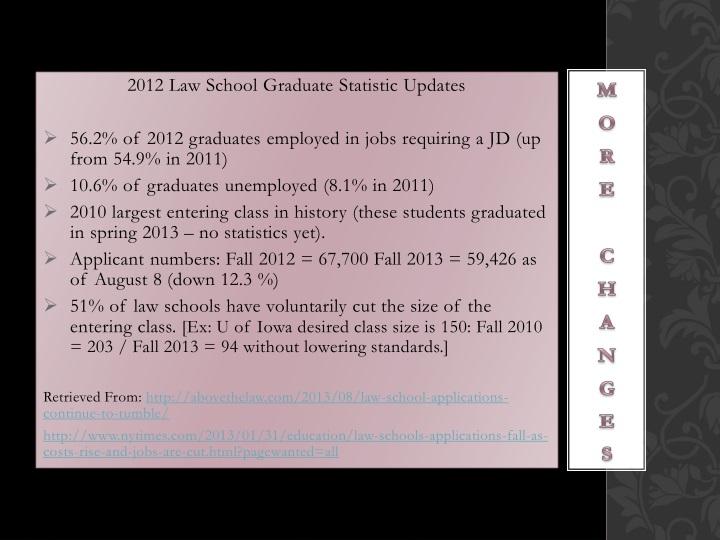 2012 Law School Graduate Statistic Updates