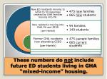 these numbers do not include future ed students living in gha mixed income housing