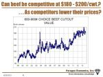 can beef be competitive at 180 200 cwt