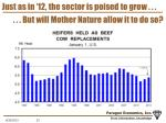 just as in 12 the sector is poised to grow