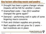 key factors affecting meats and poultry