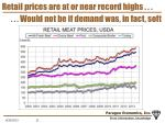 retail prices are at or near record highs