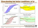 slow planting but better conditions yr yr