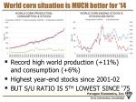 world corn situation is much better for 14