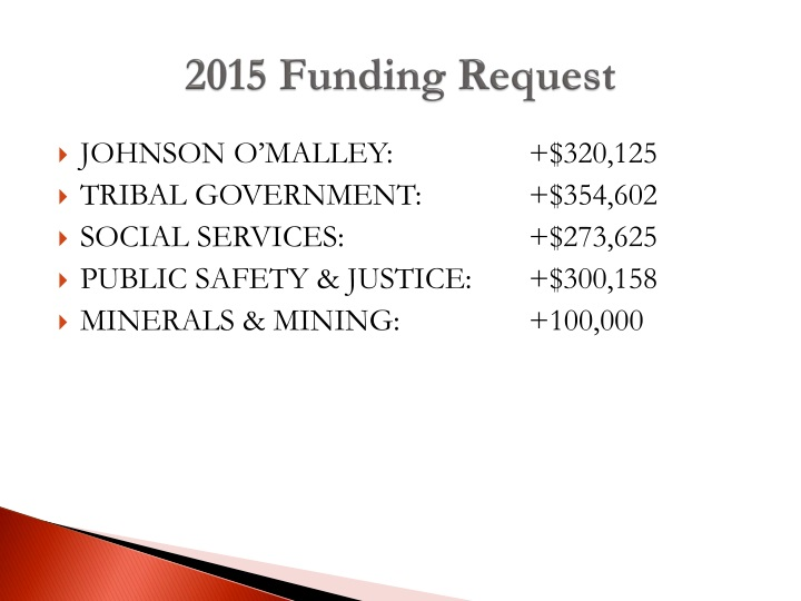 2015 Funding Request