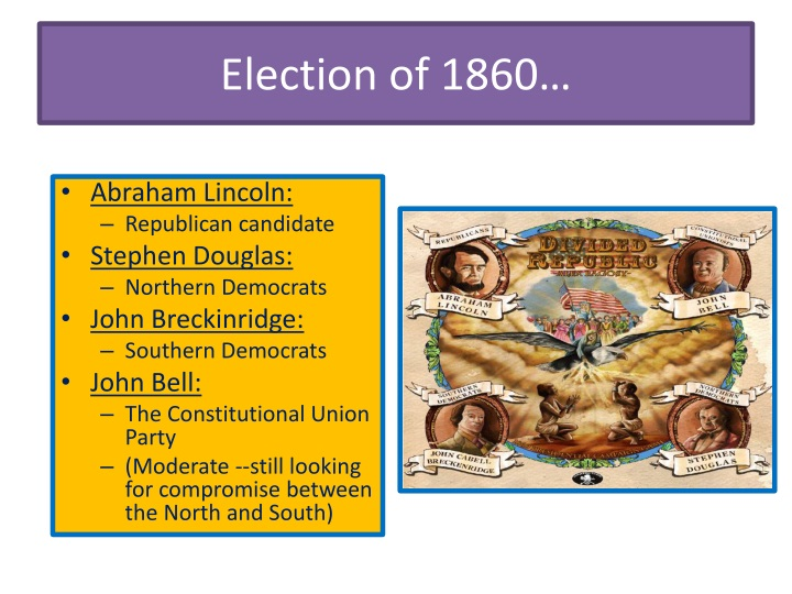 Election of 1860…