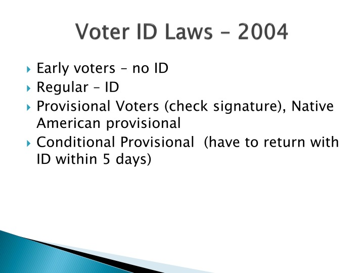 Voter ID Laws – 2004