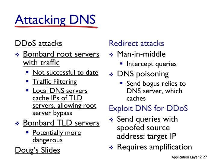 Attacking DNS