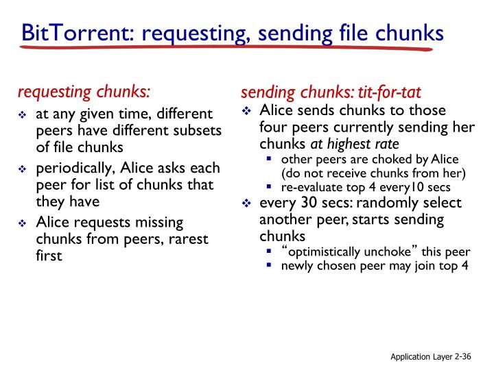 requesting chunks: