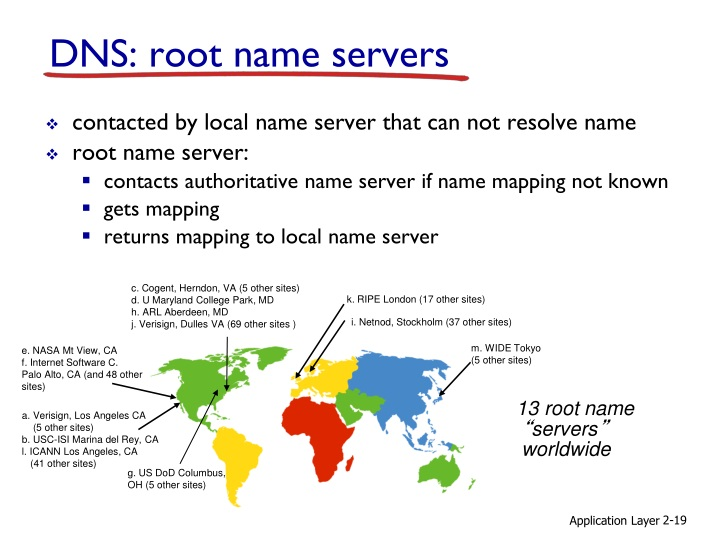contacted by local name server that can not resolve name