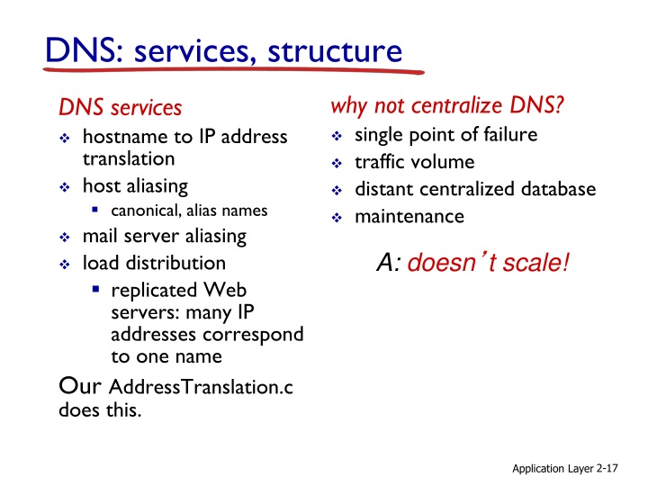 why not centralize DNS?