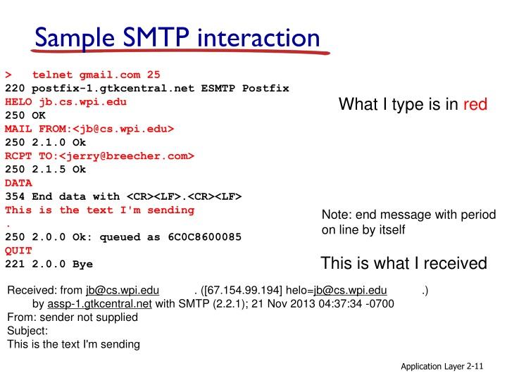 Sample SMTP interaction