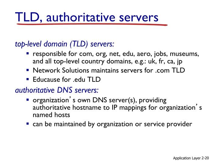 TLD, authoritative servers