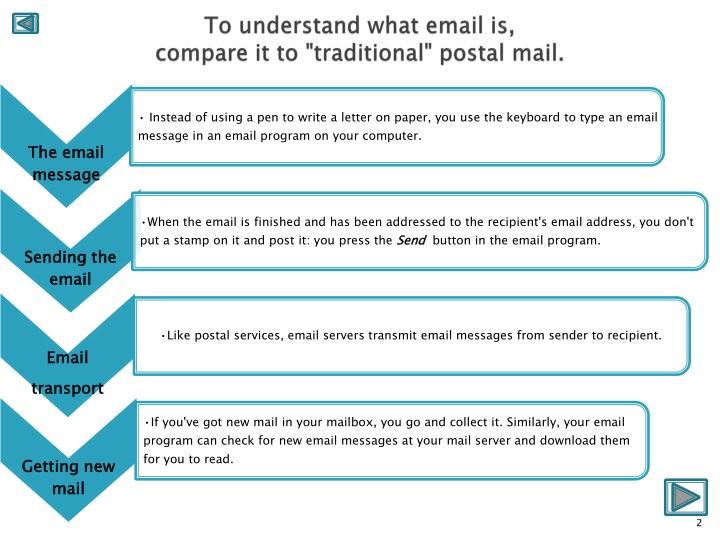 PPT - All About Email PowerPoint Presentation - ID:1534827