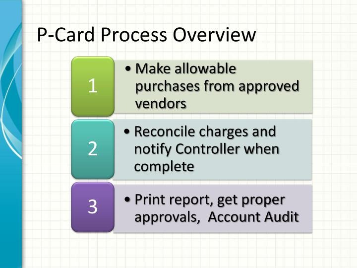 P card process overview
