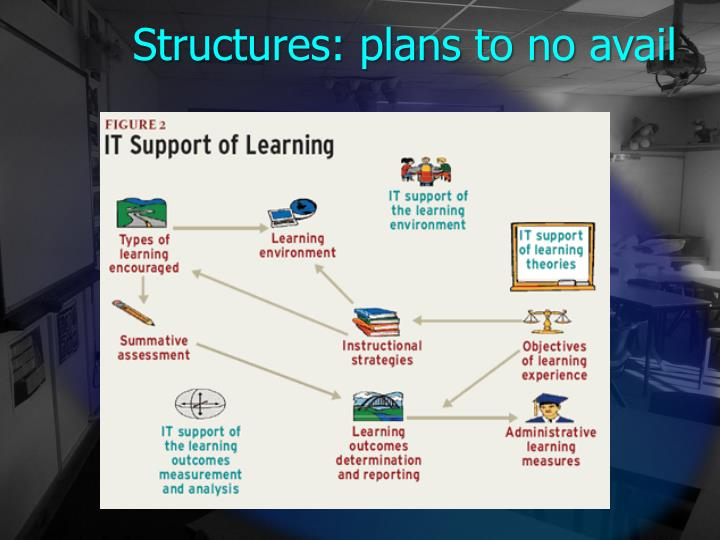 Structures: plans to no avail