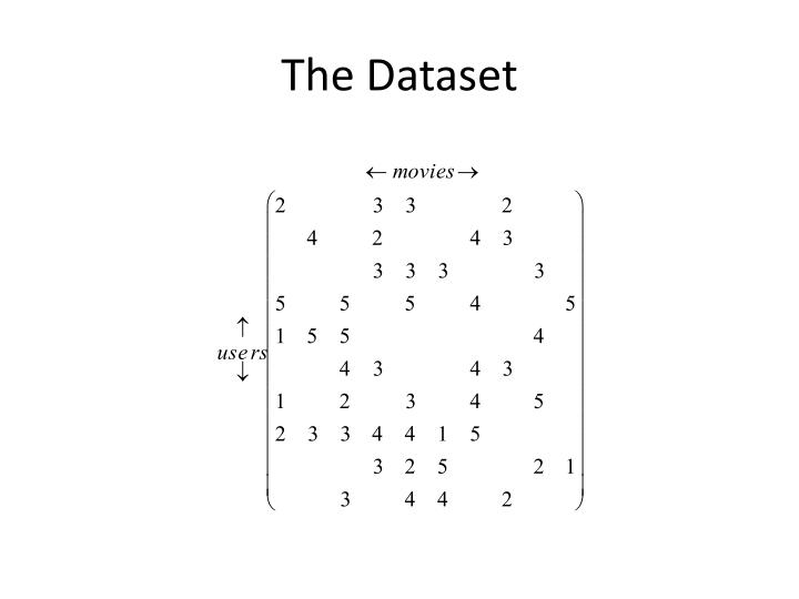 The Dataset
