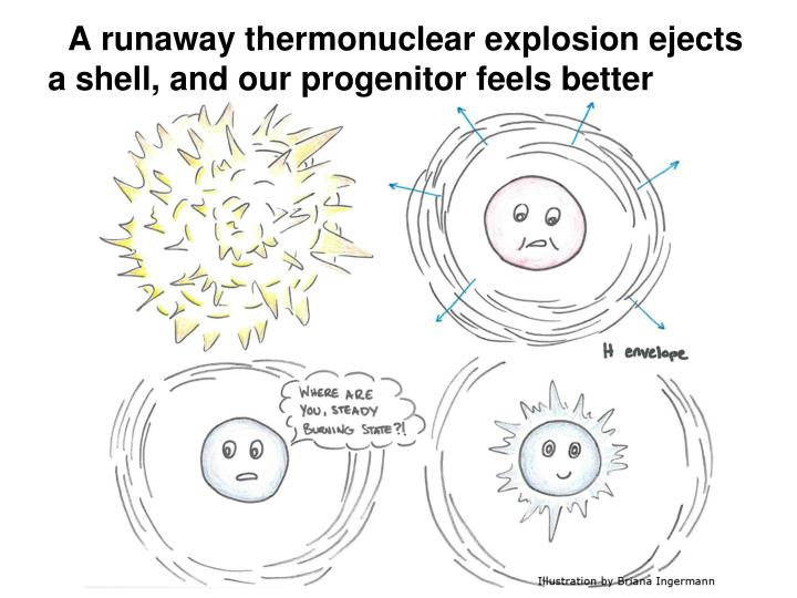 A runaway thermonuclear explosion ejects a shell, and our progenitor feels better