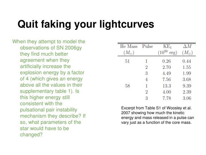Quit faking your lightcurves