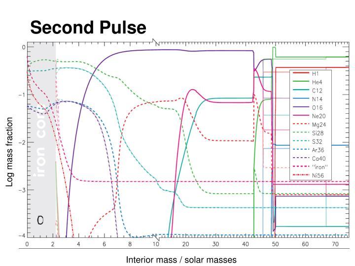 Second Pulse