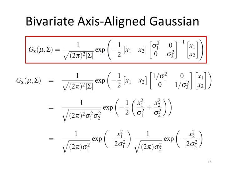 Bivariate Axis-Aligned Gaussian