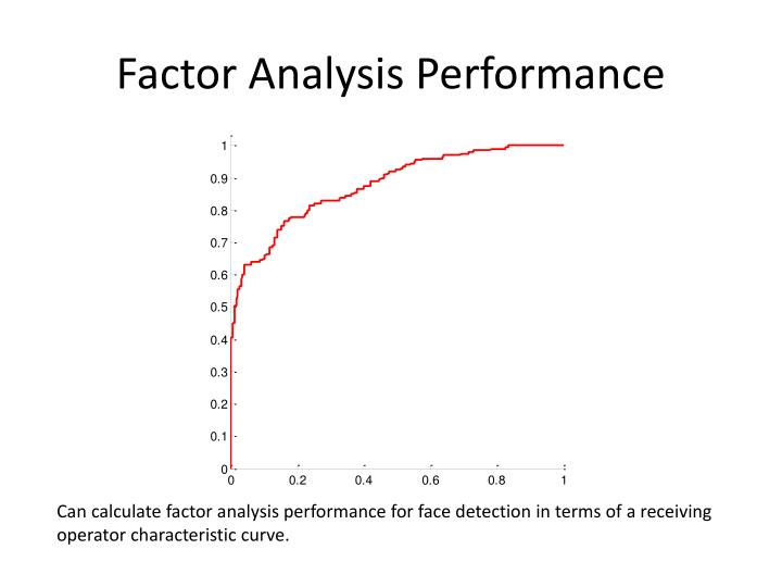 Factor Analysis Performance
