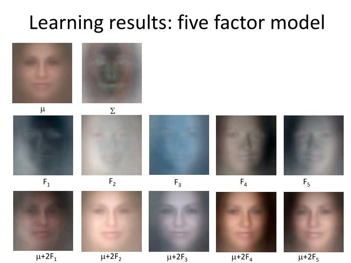 Learning results: five factor model