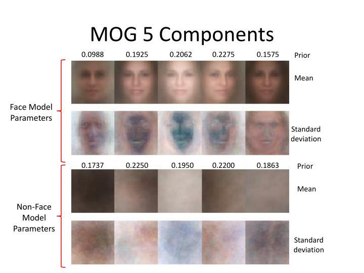 MOG 5 Components