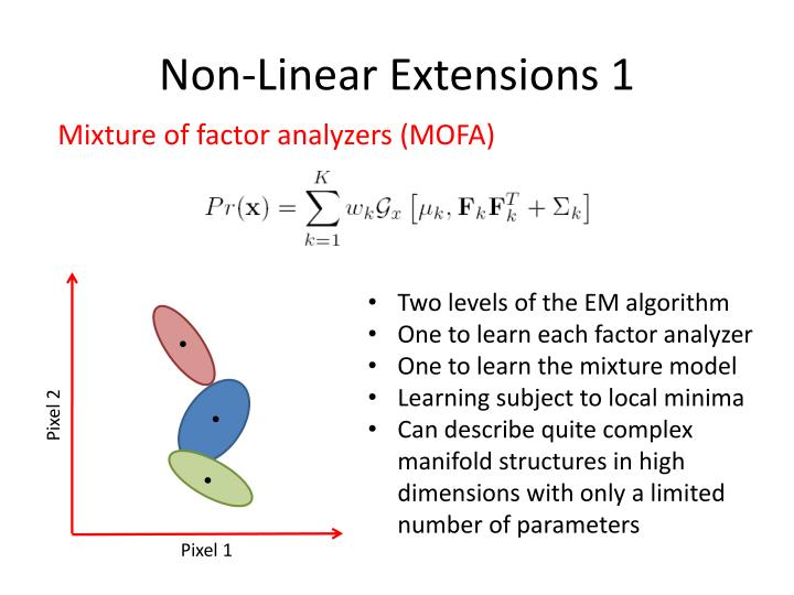 Non-Linear Extensions 1