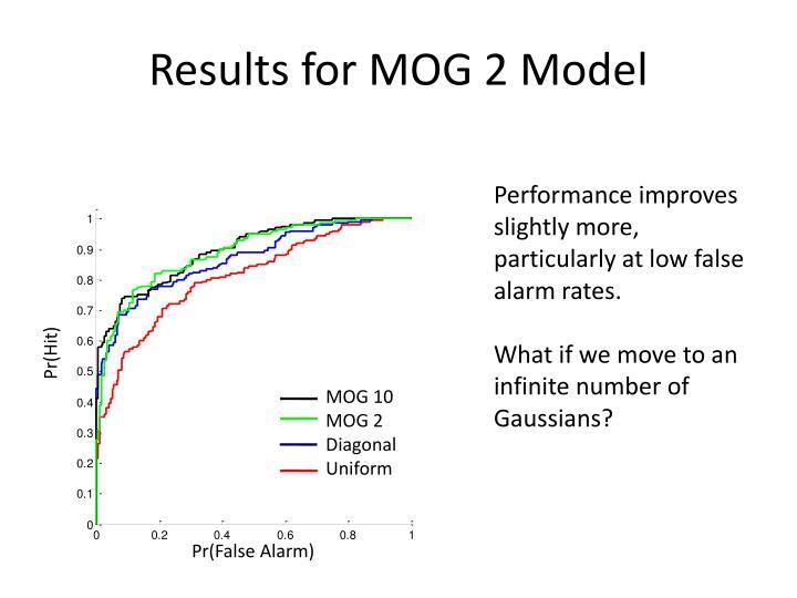 Results for MOG 2 Model