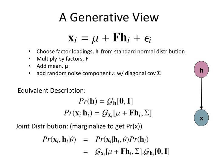 A Generative View
