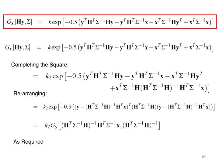 Completing the Square: