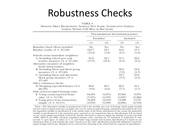 Robustness Checks