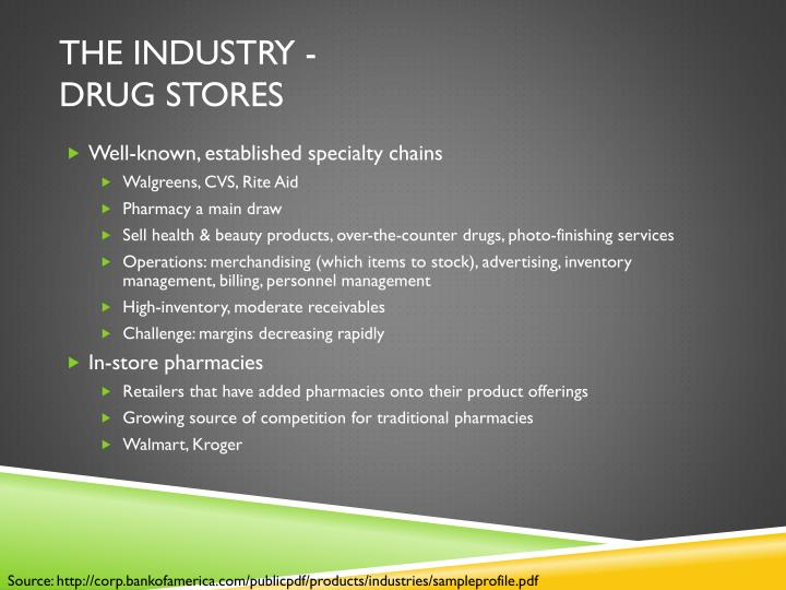 The industry drug stores